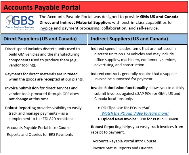 Accounts Payable Portal GM SupplyPower - Submitting invoices for payment